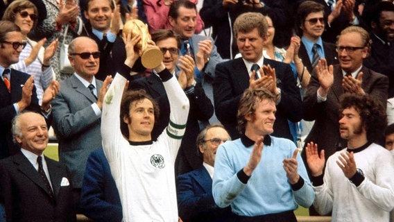 WM-Sieger-1974-mit-Hilfe-der-GlücksSpirale