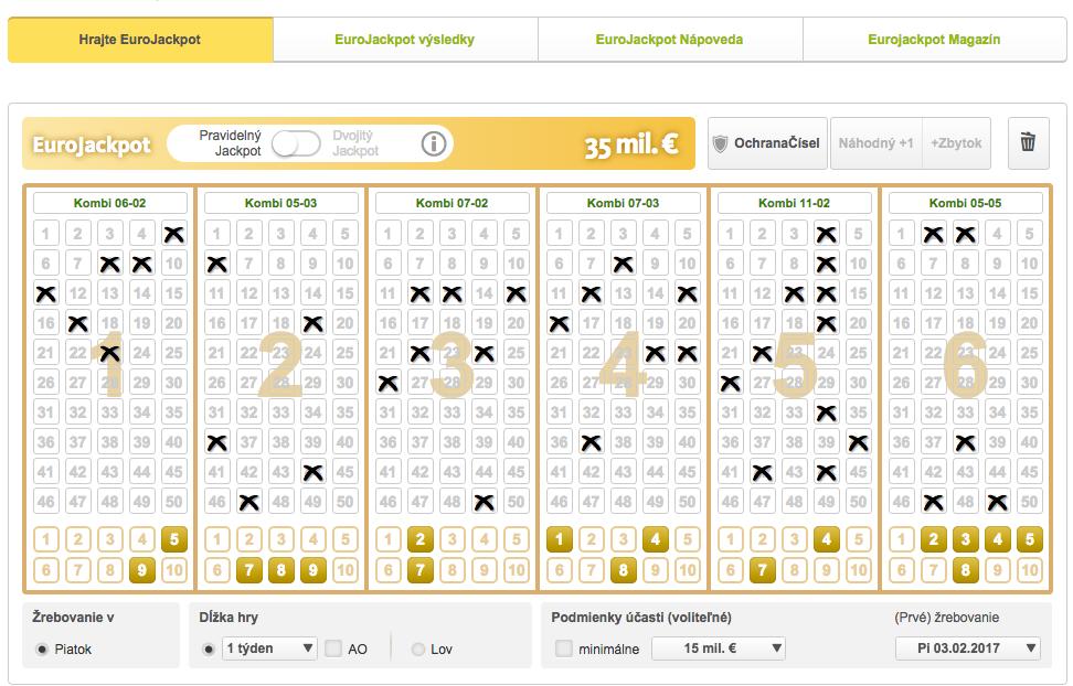 Skrten rozpisy pre lotrie Keno10, Loto, a Loto 5