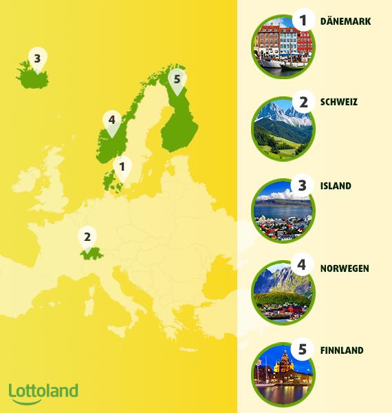 Die glücklichsten Länder der Welt