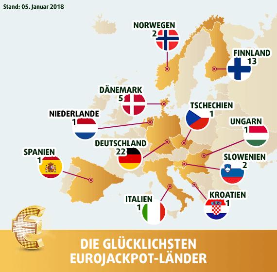euro jackpot ziehung