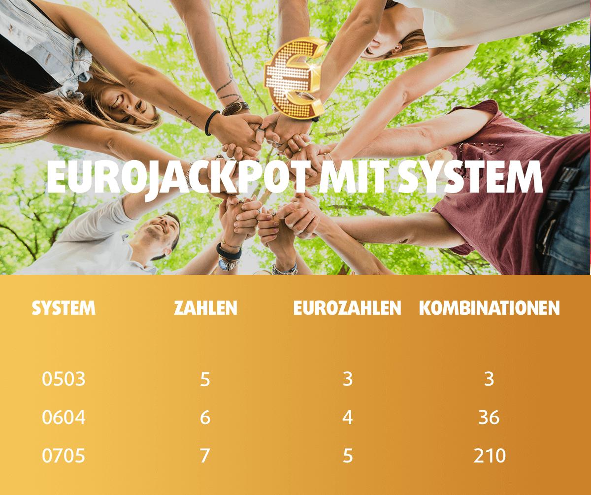 EuroJackpot mit System spielen