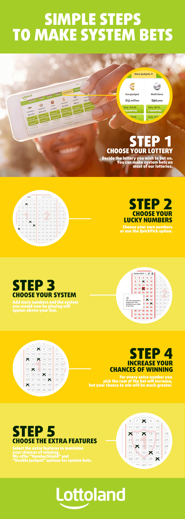 How to Use Lottery System Bets - Lottoland com