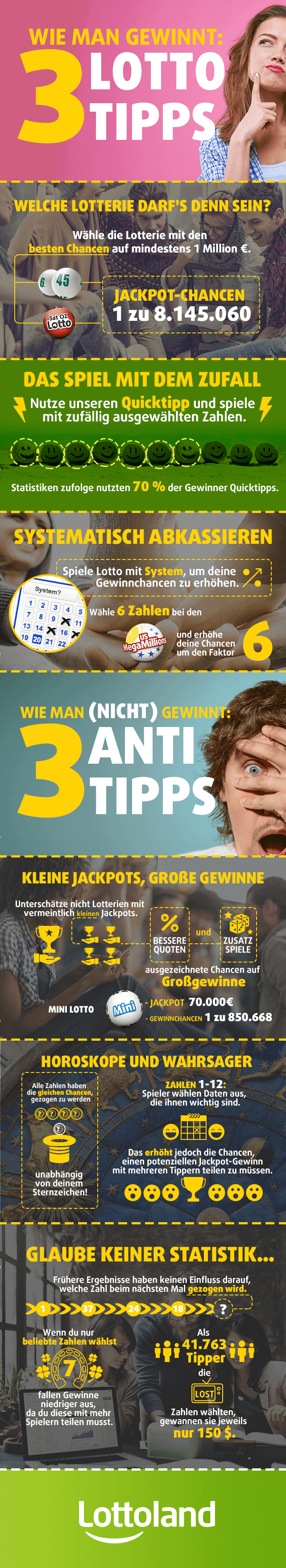 Lotto Tipps