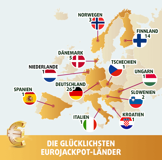 Eurolotto Meistgezogene Zahlen