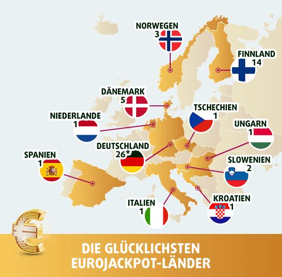 eurojackpot gewinner land