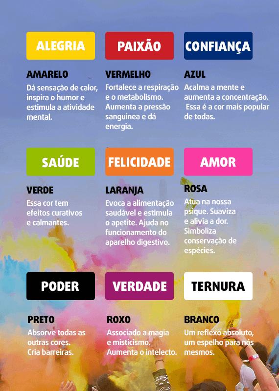 f6a24d977 O significado das cores - Lottoland.com br