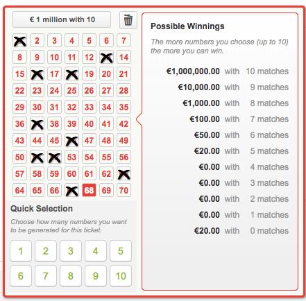 KeNow: Win €1 million