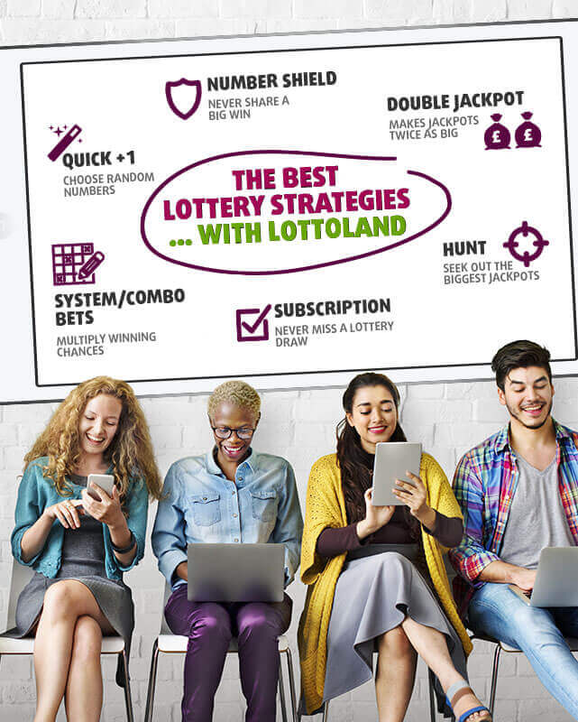 Lottery Strategies - Inforgraphic