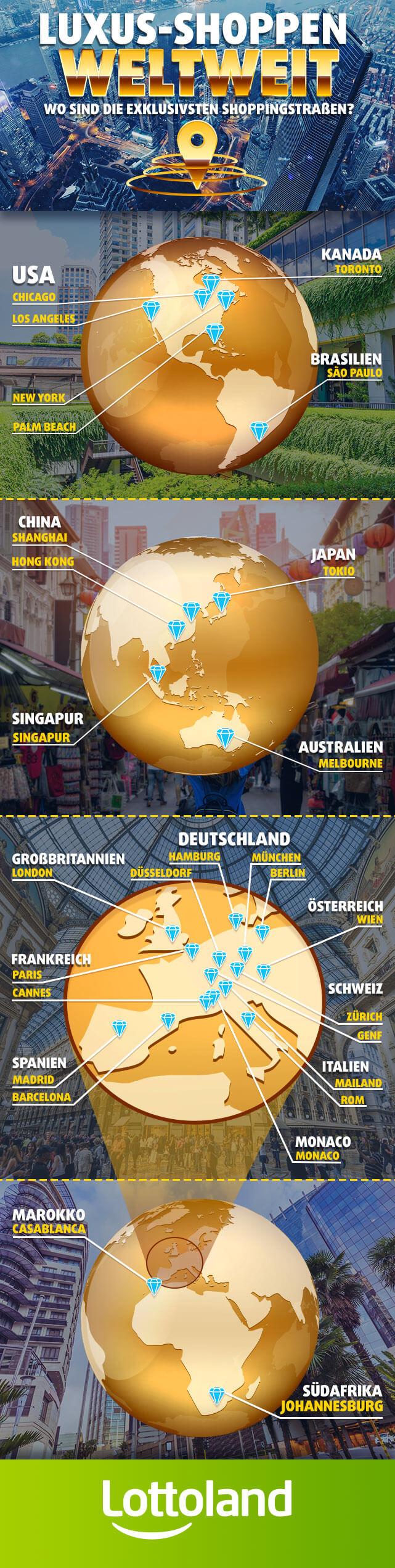 Luxus-Shoppen weltweit - Wo sind die exklusivsten Shoppingstraßen?