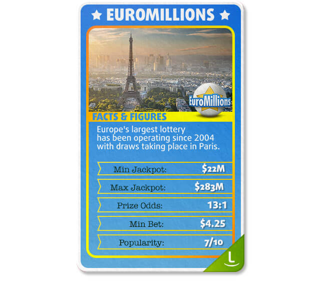 Information about EuroMillions lottery, which is Europe's most popular lottery