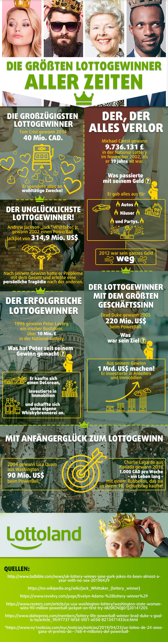 Lottogewinner Und Ihre Geschichten