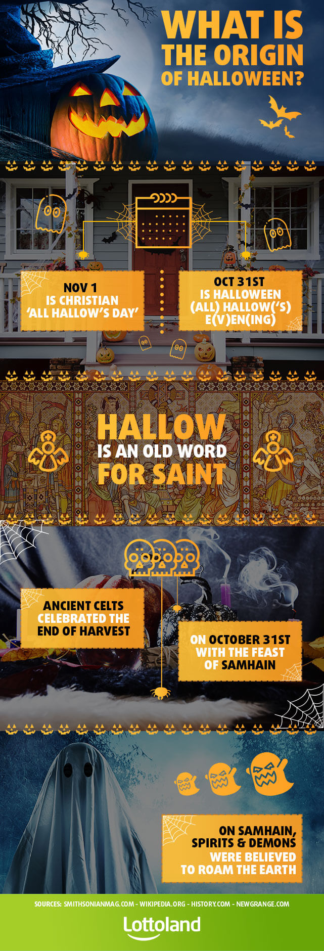 Infographic explaining the meaning of Halloween