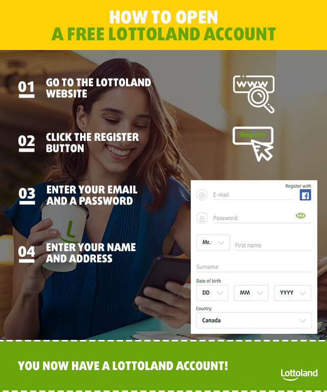 How to open a free online account with Lottoland from Canada