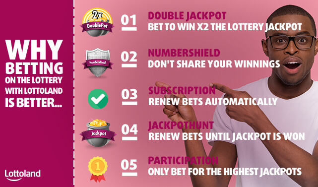 Special lottery betting features available at Lottoland