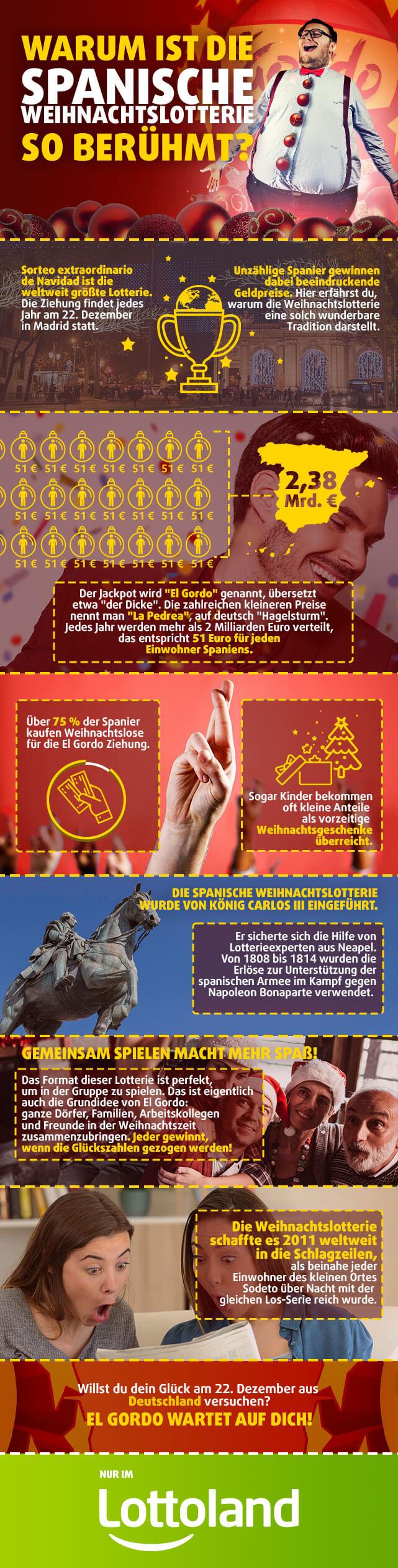 Infografik mit Zahlen und Fakten zur spanischen Weihnachtslotterie