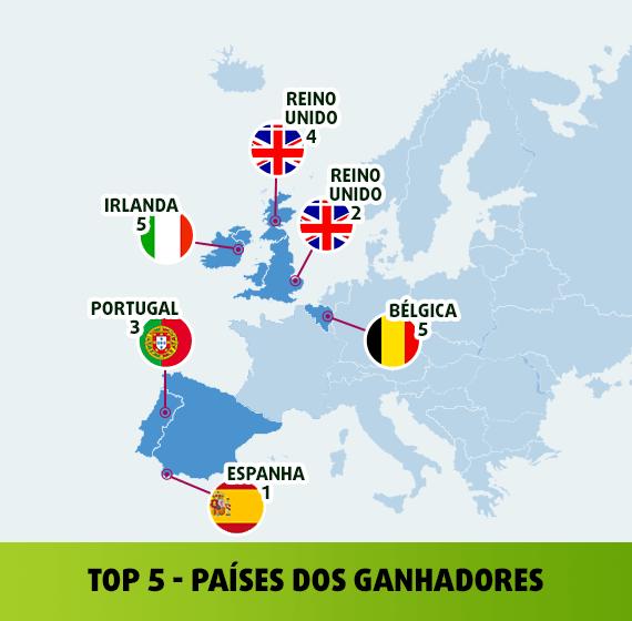 Mapa com 5 países ganhadores da EuroMilhões