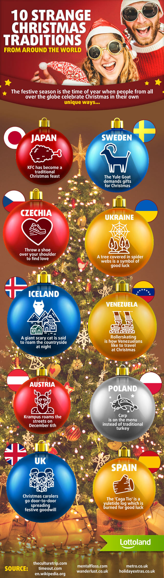 Infographic about weird Christmas traditions from around the world