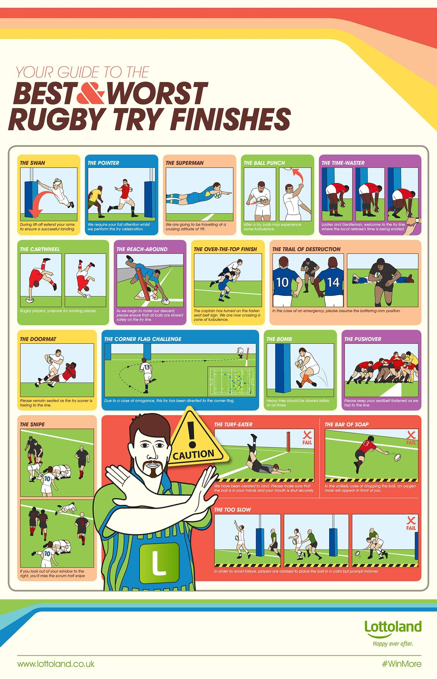 Infographic about the best and worst rugby try finishes