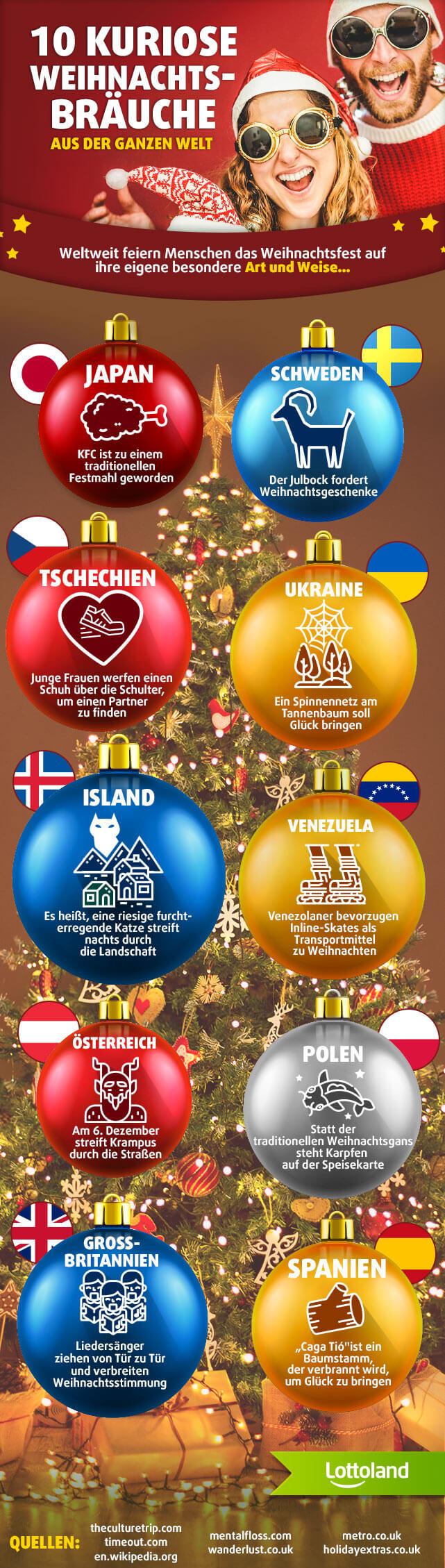 Infografik mit kuriosen Weihnachtsbräuchen aus der ganzen Welt