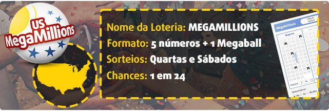 Gráfico com informação sobre sorteios do MegaMillions