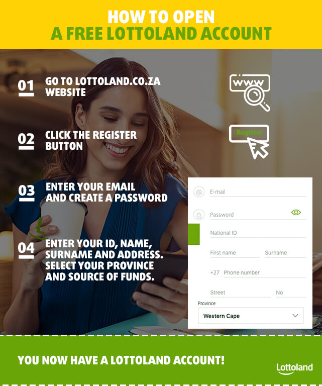 How to open a free Lottoland account