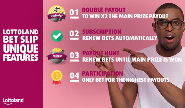 Lottoland bet slip unique features