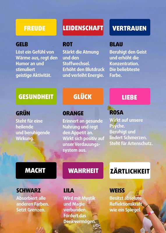Infografik mit der Bedeutung verschiedener Farben
