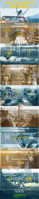 Infografik über Langeweile