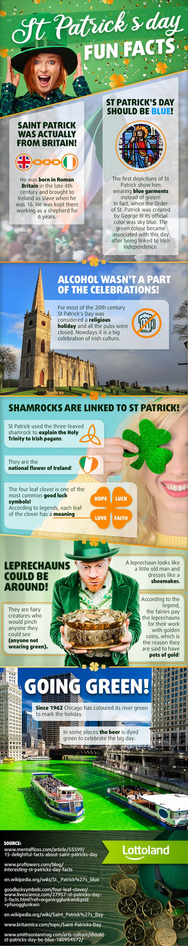 St Patrick's Day Celebrations Infographic