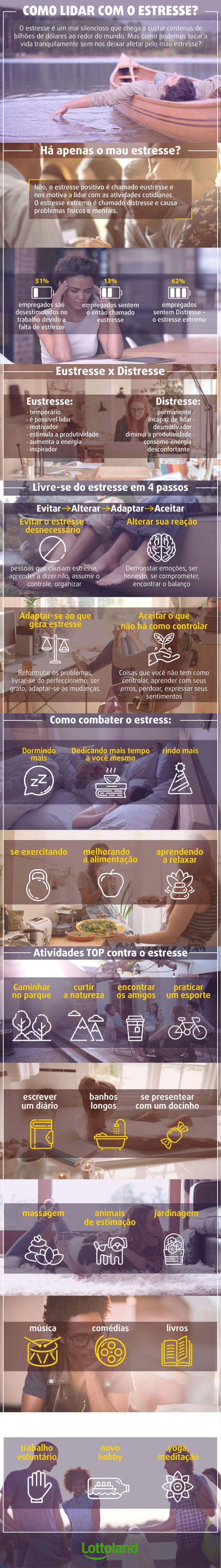 Infográfico sobre como lidar ou eliminar o estresse em sua vida
