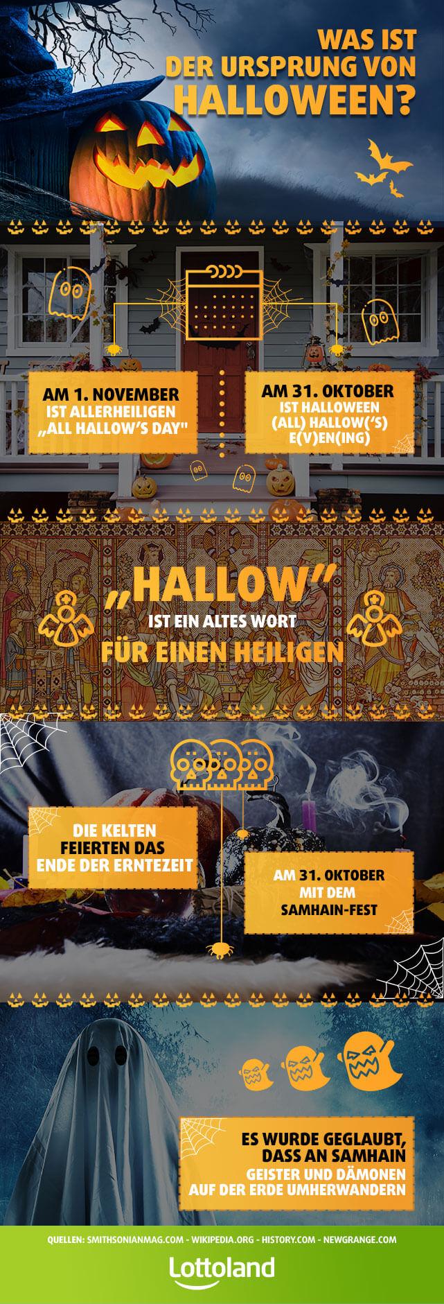 Infografik über den Ursprung und die Bedeutung von Halloween