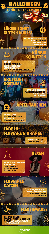 Infografik über Halloween Bräuche und Symbole