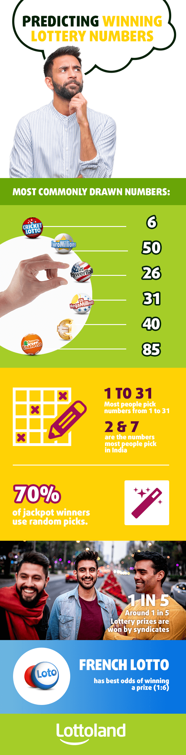 Infographic with most commonly drawn lottery numbers