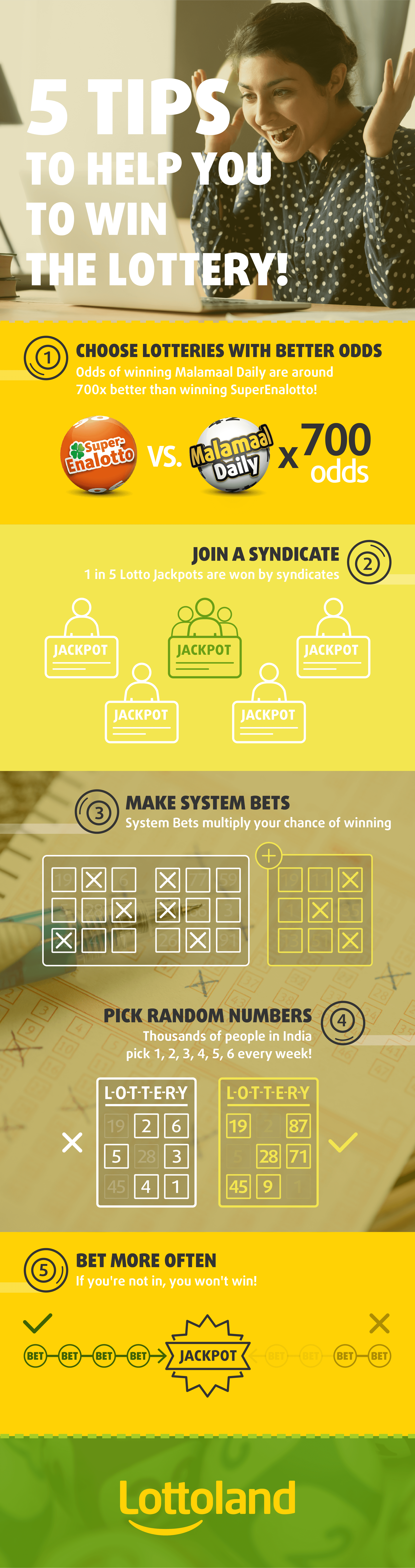 Infographic with 5 tips to help you to win the lottery
