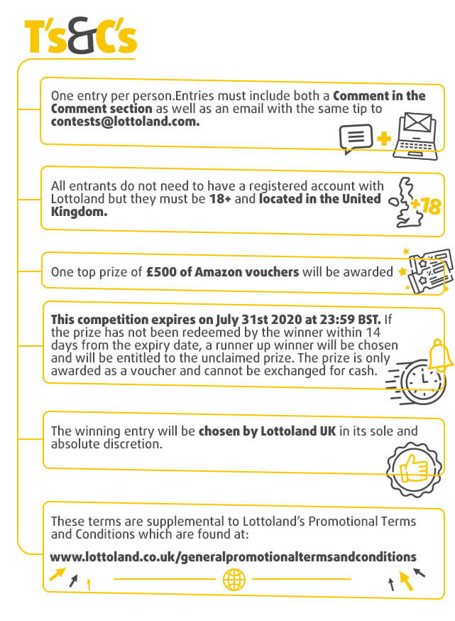 Terms & Conditions for Lottoland DIY Contest