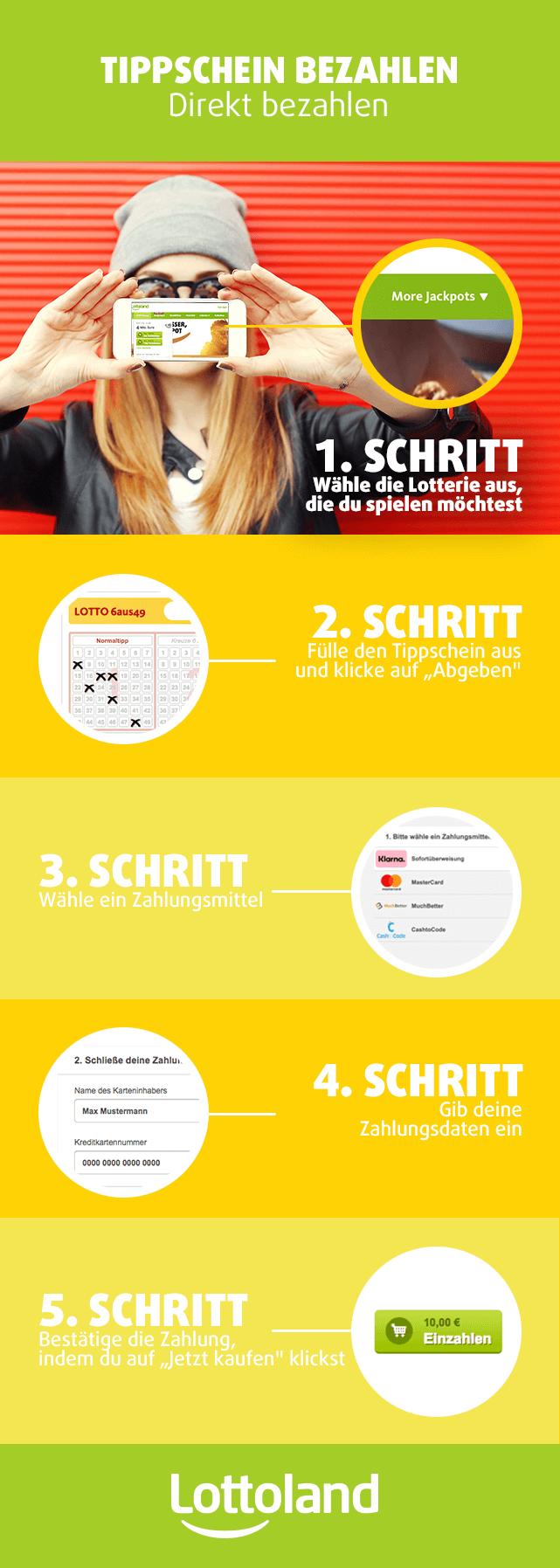 Infografik Tippschein bezahlen Lottoland Deutschland