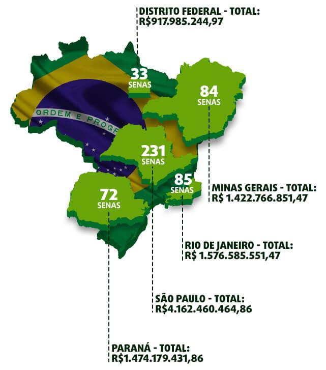 Estados com mais prêmios na Mega-Sena — mapa