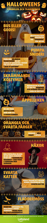 Åtta halloween-traditioner