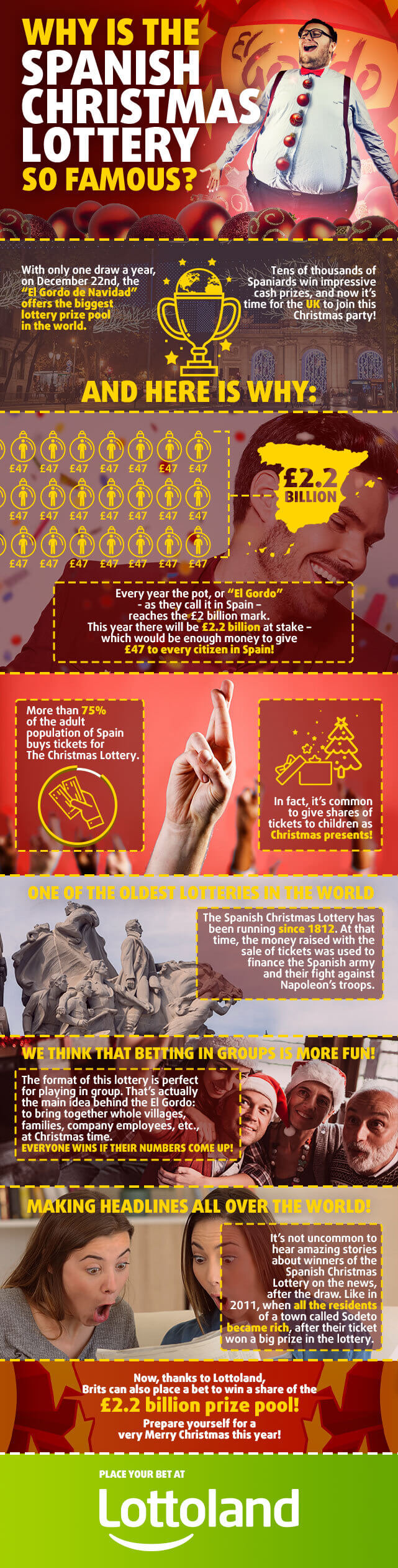 El Gordo infographic 2020