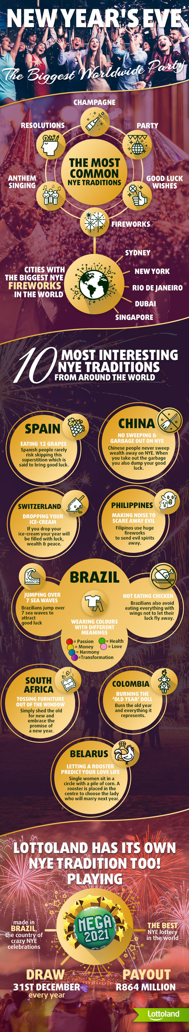 Infographic on most interesting New Year's Eve traditions from around the world