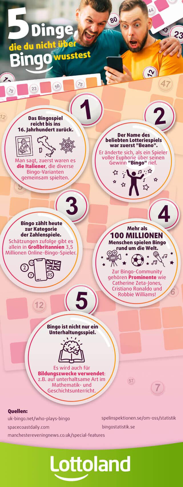 Infografik mit 5 Dingen, die du nicht über Bingo wusstest