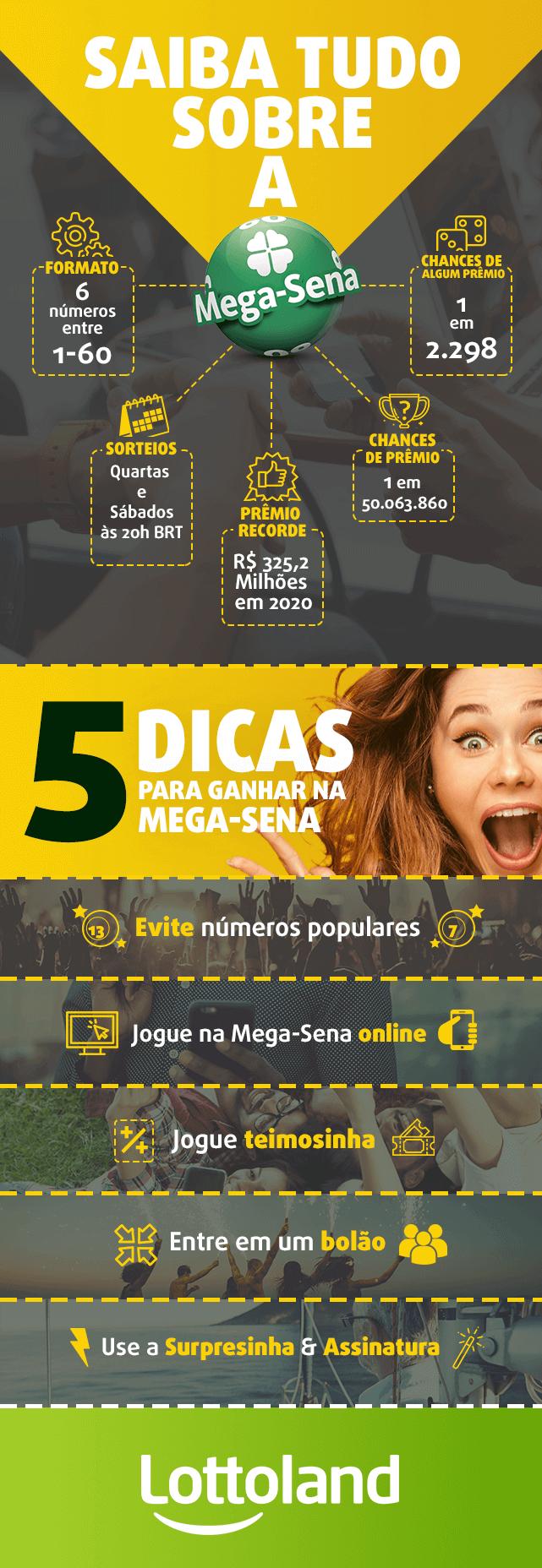 Infográfico com prêmio recorde da Mega-Sena e dicas para ganhar