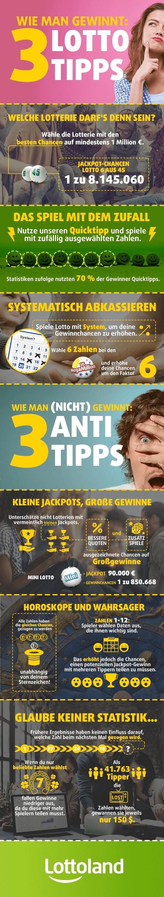 Infografik wie man im Lotto gewinnt, 3 Tipps und 3 Anti Tipps