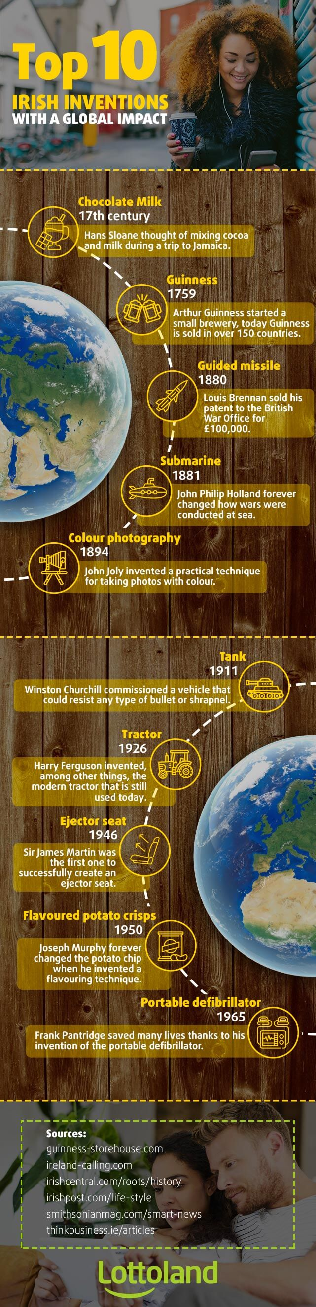 Infographic with 10 Irish inventions which had a global impact