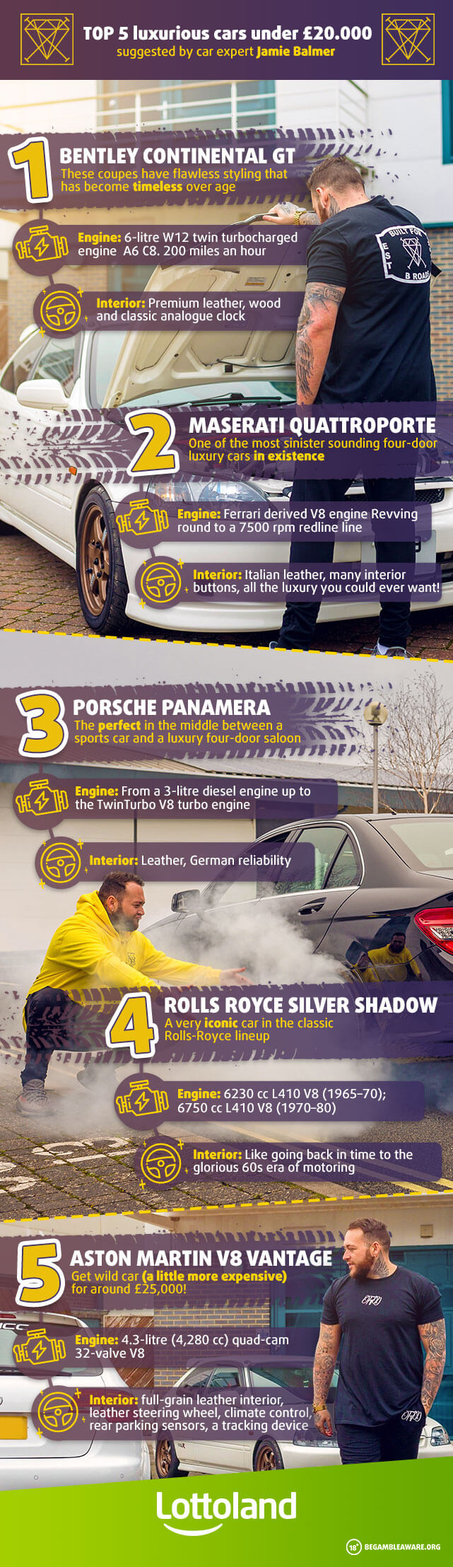 Infographic with the top 5 cars under £20,000 you could buy to look like you won the lottery