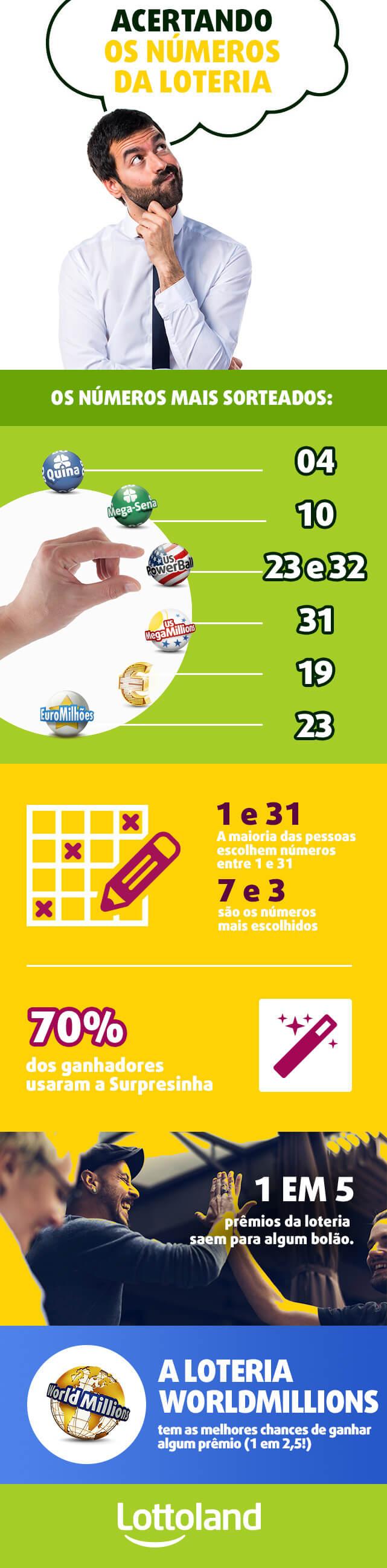 Números mais sorteados da Mega-Sena e outras loterias
