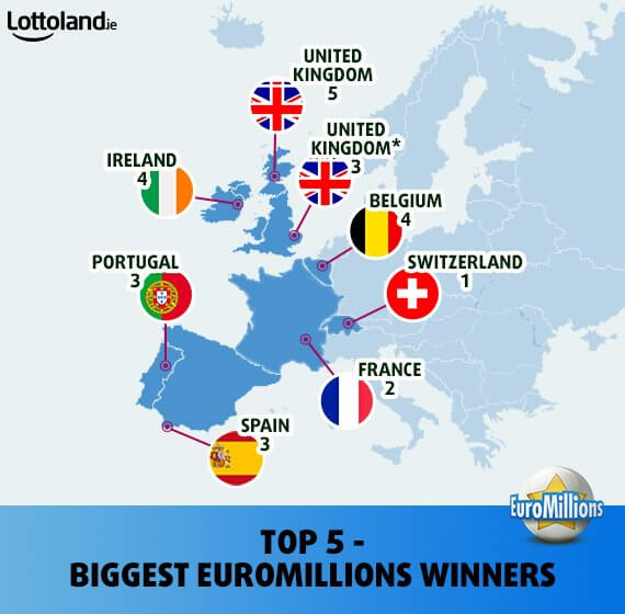 Map showing the location of the top 5 biggest EuroMillions winners